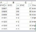 MCC/MNC of network operators in CSV and XLS | nhutils
